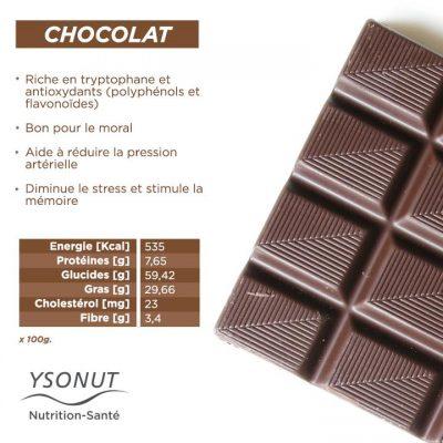 pralibel Chocolat belge
